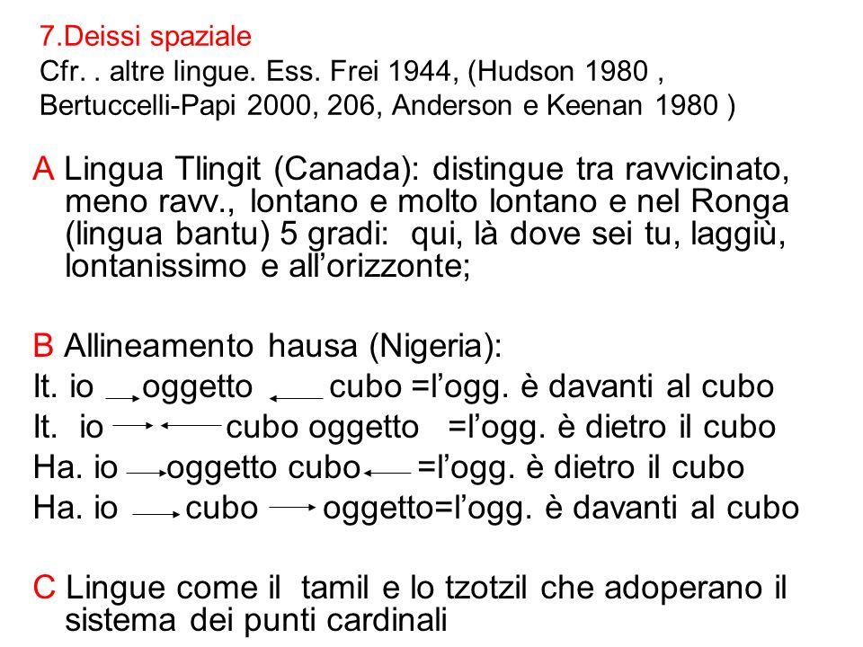 7.Deissi spaziale Cfr.. altre lingue. Ess. Frei 1944, (Hudson 1980, Bertuccelli-Papi 2000, 206, Anderson e Keenan 1980 ) A Lingua Tlingit (Canada): di