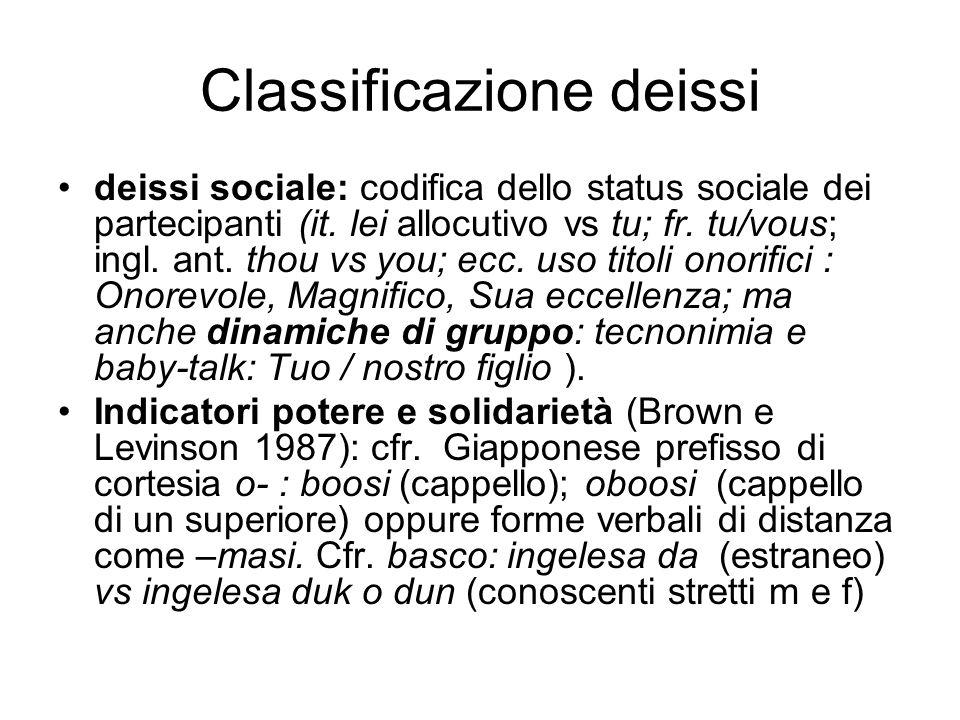 Classificazione deissi deissi sociale: codifica dello status sociale dei partecipanti (it. lei allocutivo vs tu; fr. tu/vous; ingl. ant. thou vs you;