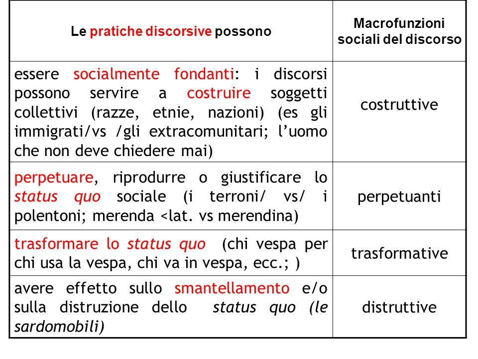 Le pratiche discorsive possono Macrofunzioni sociali del discorso essere socialmente fondanti: i discorsi possono servire a costruire soggetti collett
