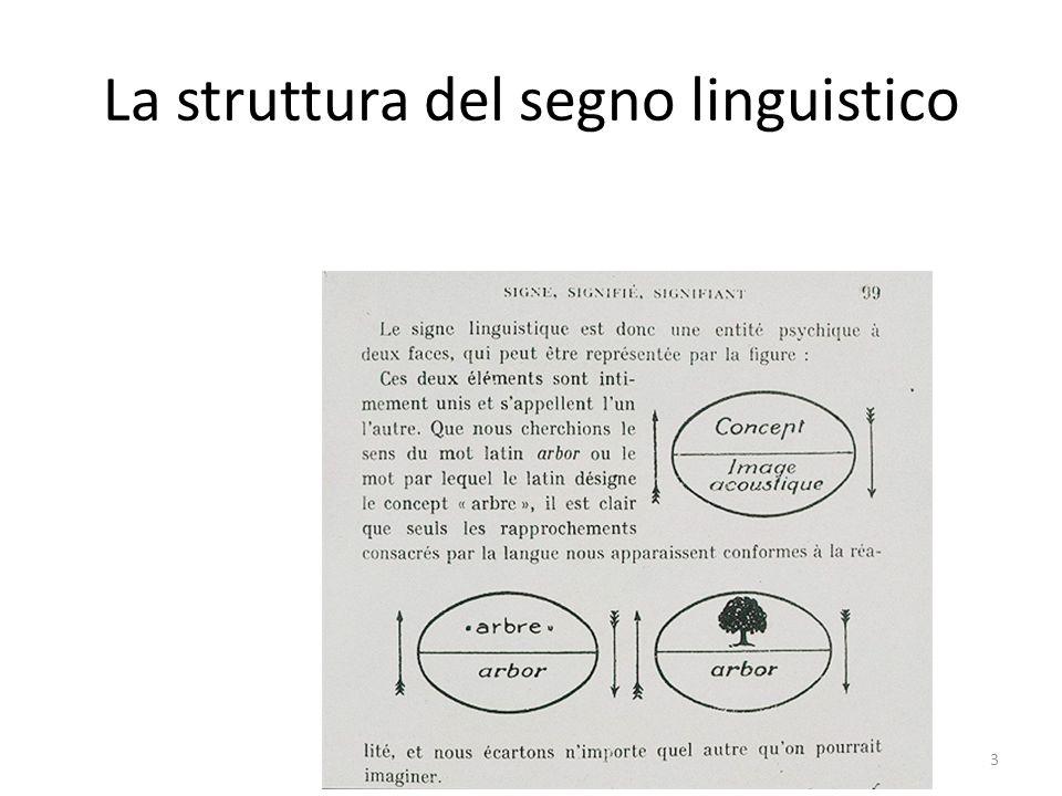 3 La struttura del segno linguistico