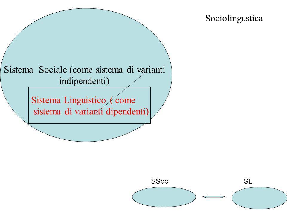 Sistema Sociale (come sistema di varianti indipendenti) Sistema Linguistico ( come sistema di varianti dipendenti) Sociolingustica SSocSL