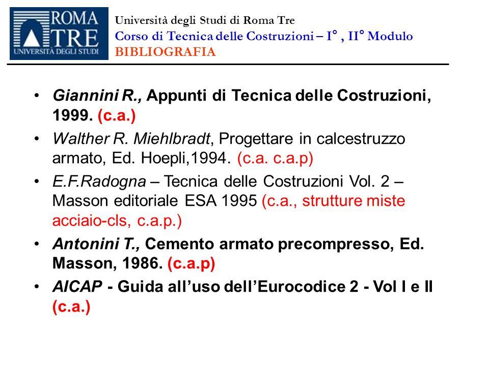 Giannini R., Appunti di Tecnica delle Costruzioni, 1999. (c.a.) Walther R. Miehlbradt, Progettare in calcestruzzo armato, Ed. Hoepli,1994. (c.a. c.a.p