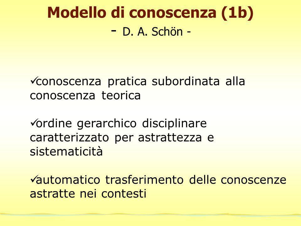 Nuova epistemologia della pratica - D.A.
