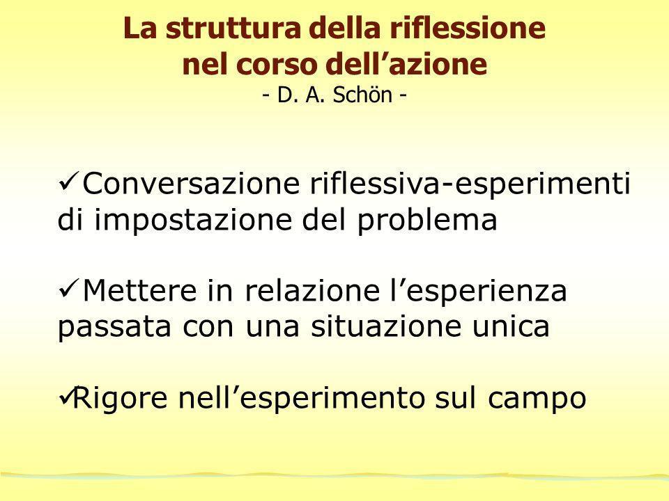 Conversazione riflessiva-esperimenti di impostazione del problema Mettere in relazione lesperienza passata con una situazione unica Rigore nellesperim