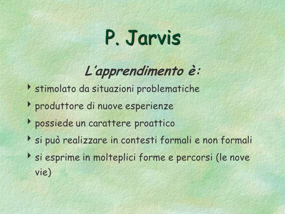 P. Jarvis Lapprendimento è: stimolato da situazioni problematiche produttore di nuove esperienze possiede un carattere proattico si può realizzare in