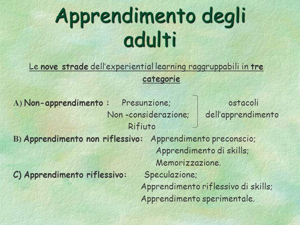 Apprendimento degli adulti Le nove strade dellexperiential learning raggruppabili in tre categorie A) Non-apprendimento : Presunzione; ostacoli Non -c