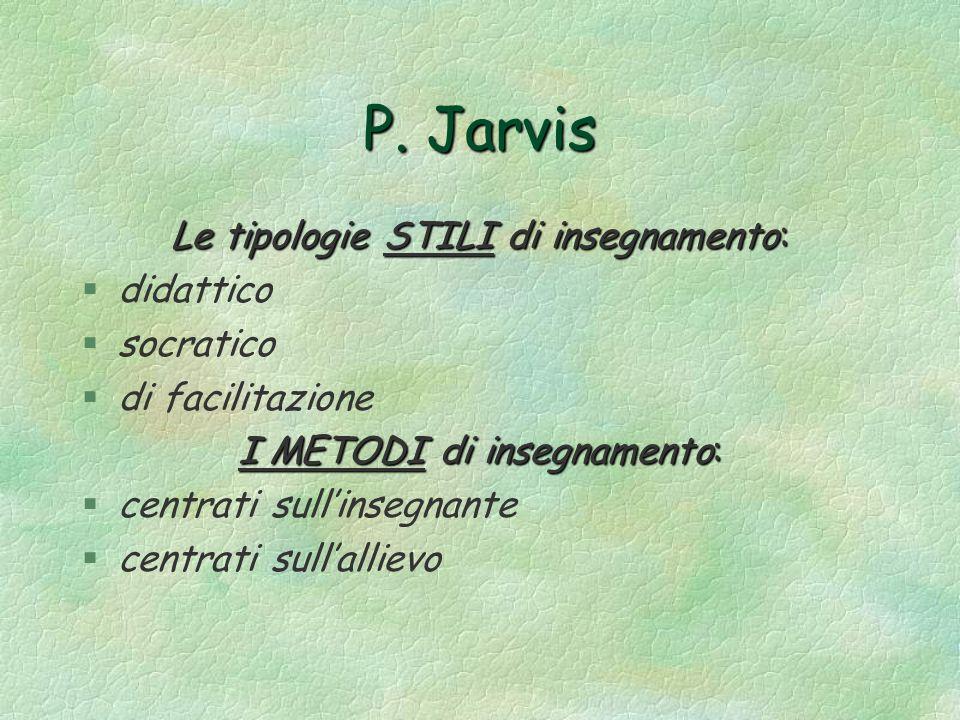 P. Jarvis Le tipologie STILI di insegnamento: §didattico §socratico §di facilitazione I METODI di insegnamento: §centrati sullinsegnante §centrati sul