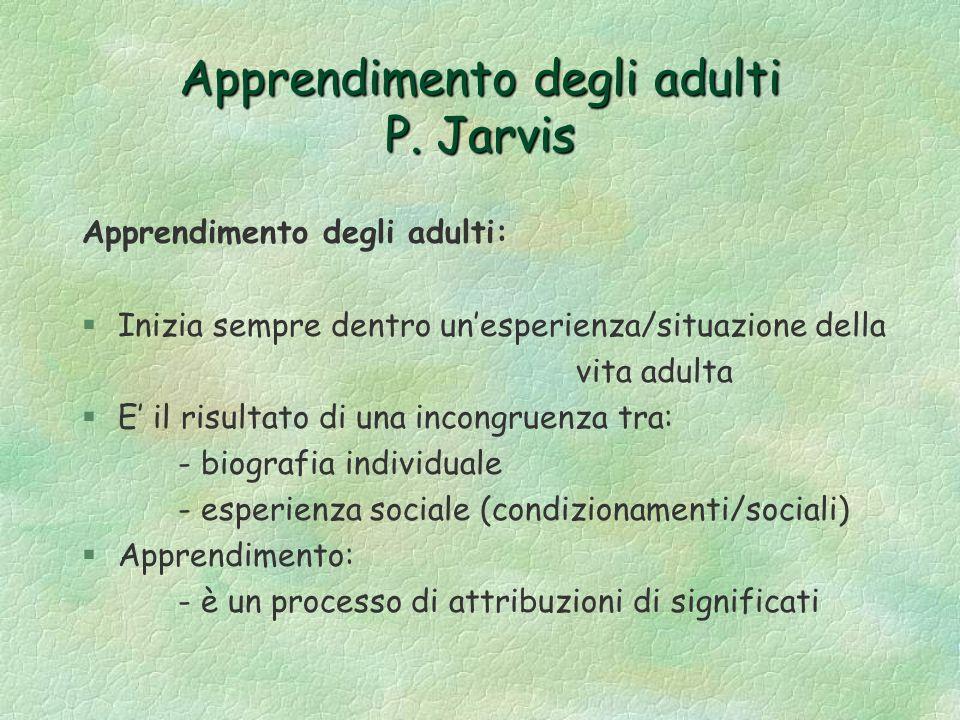 Apprendimento degli adulti P. Jarvis Apprendimento degli adulti: §Inizia sempre dentro unesperienza/situazione della vita adulta §E il risultato di un