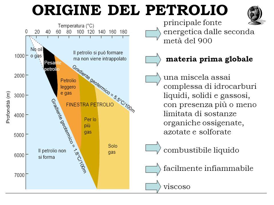 principale fonte energetica dalle seconda metà del 900 materia prima globale una miscela assai complessa di idrocarburi liquidi, solidi e gassosi, con
