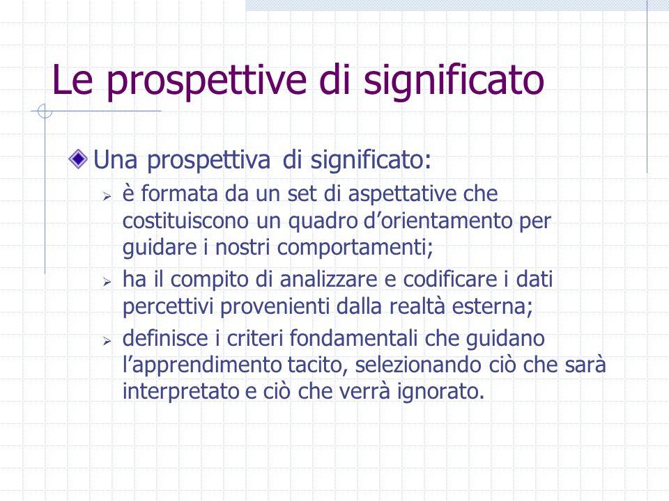 Le prospettive di significato Una prospettiva di significato: è formata da un set di aspettative che costituiscono un quadro dorientamento per guidare