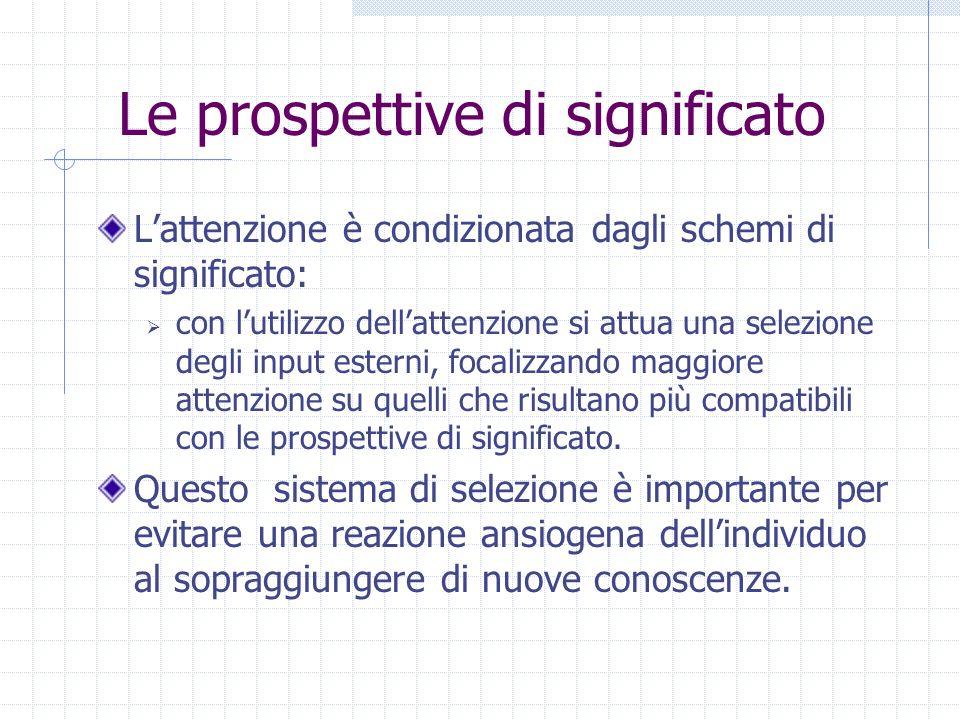 Le prospettive di significato Lattenzione è condizionata dagli schemi di significato: con lutilizzo dellattenzione si attua una selezione degli input esterni, focalizzando maggiore attenzione su quelli che risultano più compatibili con le prospettive di significato.