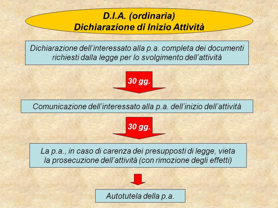 D.I.A. (ordinaria) Dichiarazione di Inizio Attività Dichiarazione dellinteressato alla p.a. completa dei documenti richiesti dalla legge per lo svolgi
