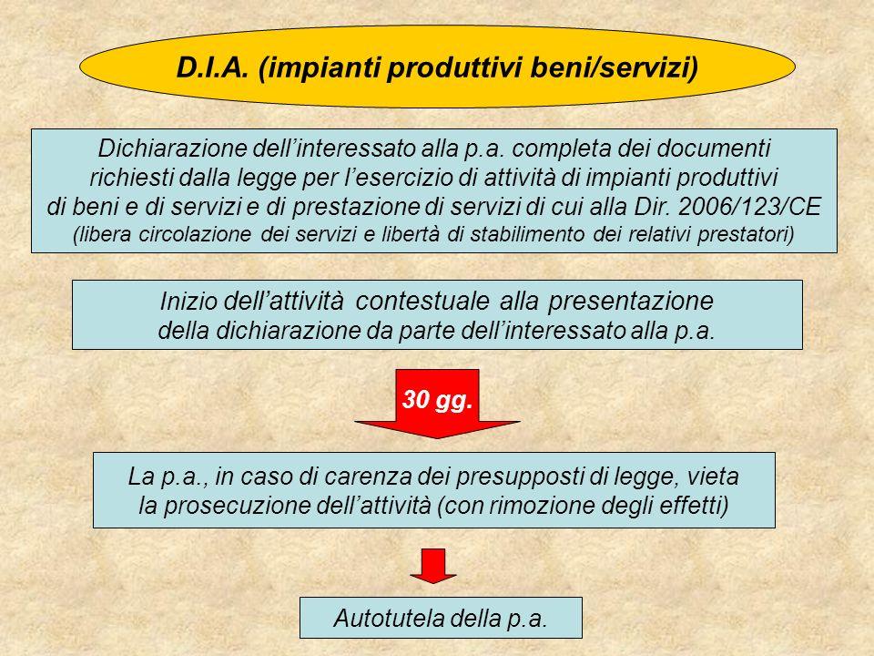 D.I.A. (impianti produttivi beni/servizi) Dichiarazione dellinteressato alla p.a. completa dei documenti richiesti dalla legge per lesercizio di attiv