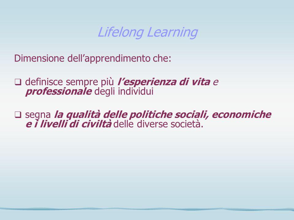 Lifelong Learning Dimensione dellapprendimento che: definisce sempre più lesperienza di vita e professionale degli individui segna la qualità delle politiche sociali, economiche e i livelli di civiltà delle diverse società.
