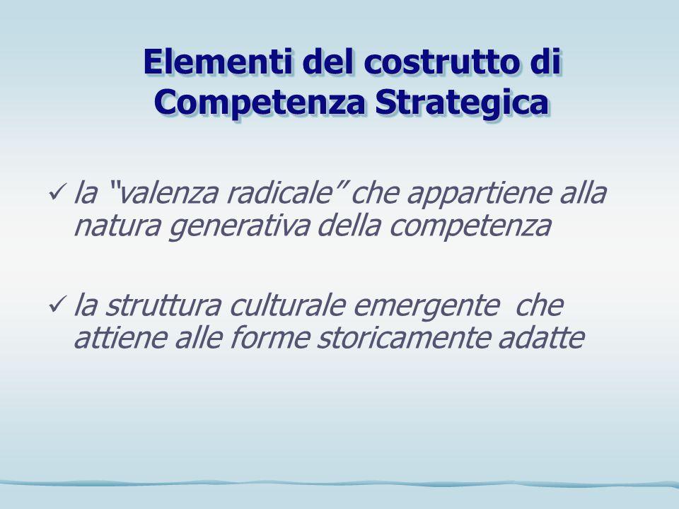 la valenza radicale che appartiene alla natura generativa della competenza la struttura culturale emergente che attiene alle forme storicamente adatte Elementi del costrutto di Competenza Strategica