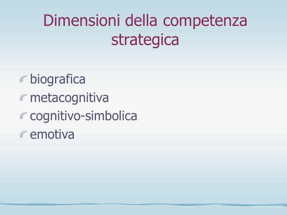 Dimensioni della competenza strategica biografica metacognitiva cognitivo-simbolica emotiva