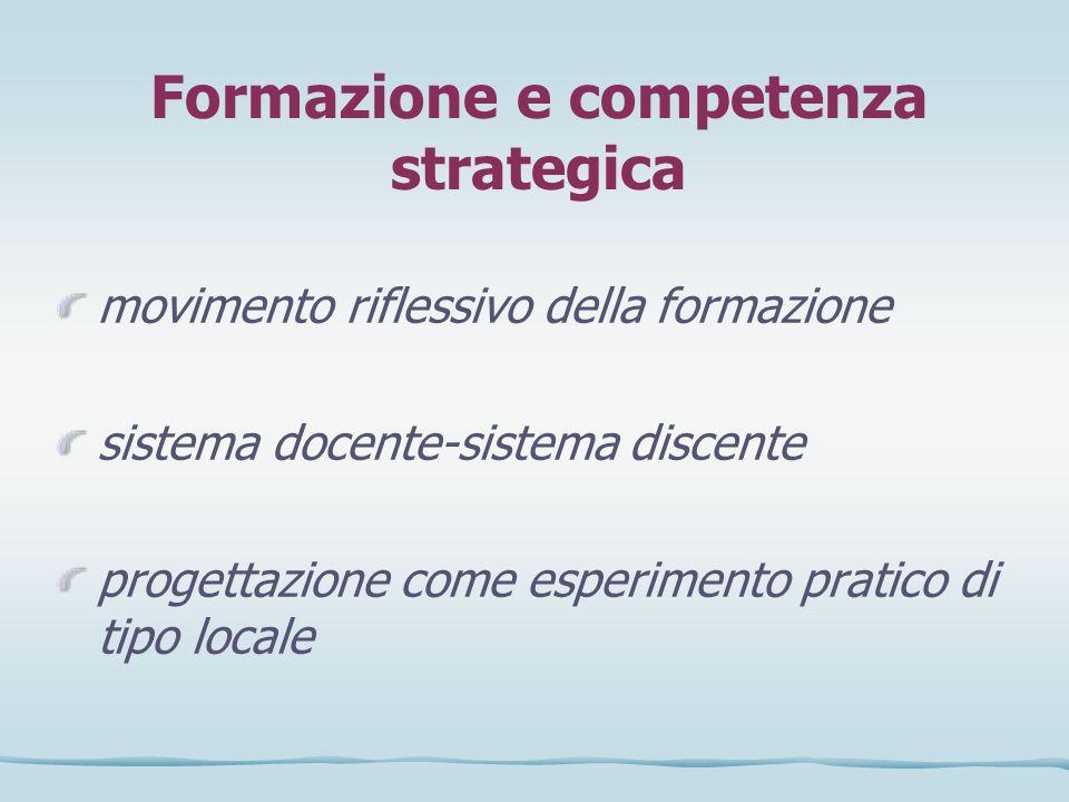 Formazione e competenza strategica movimento riflessivo della formazione sistema docente-sistema discente progettazione come esperimento pratico di tipo locale