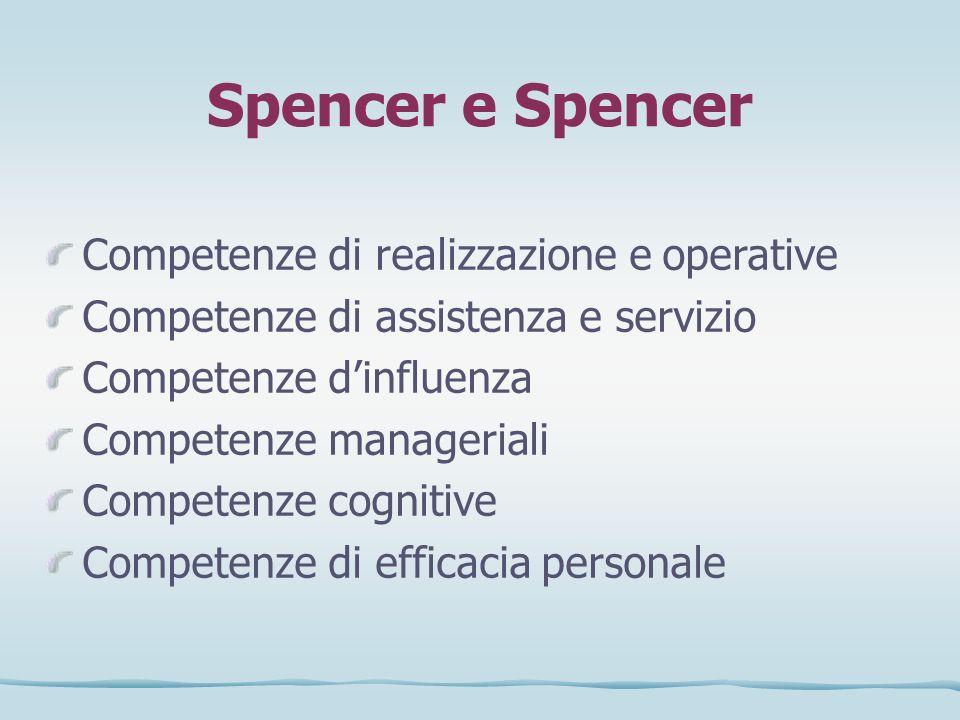 Spencer e Spencer Competenze di realizzazione e operative Competenze di assistenza e servizio Competenze dinfluenza Competenze manageriali Competenze cognitive Competenze di efficacia personale