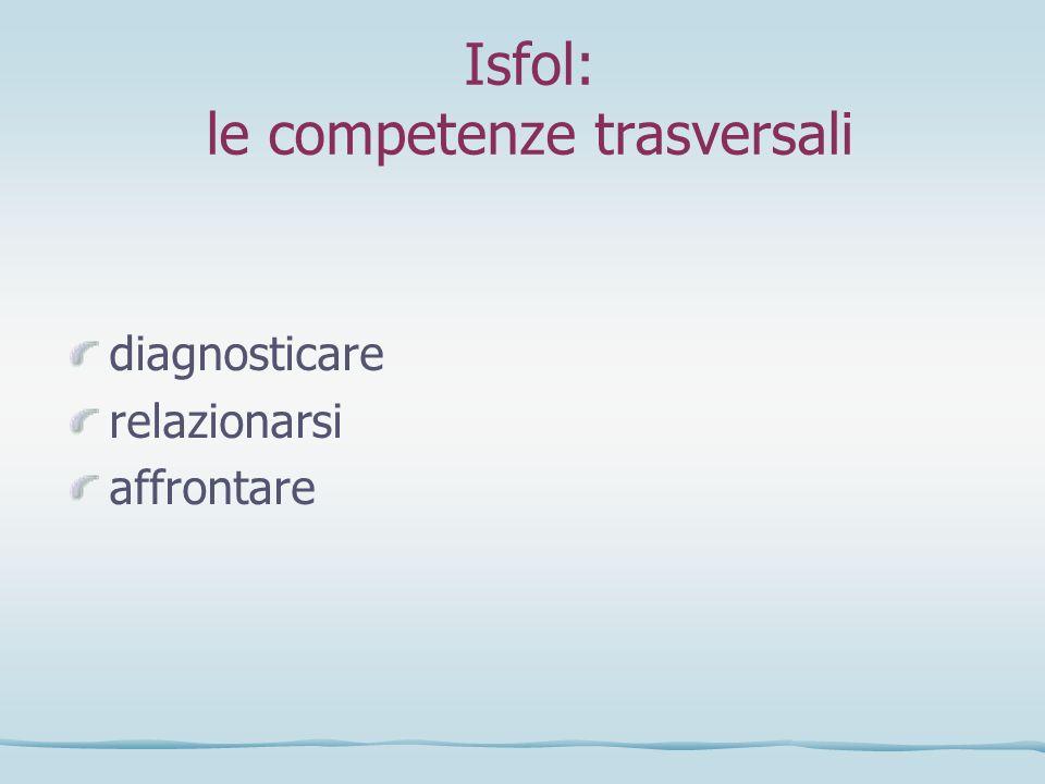 Isfol: le competenze trasversali diagnosticare relazionarsi affrontare