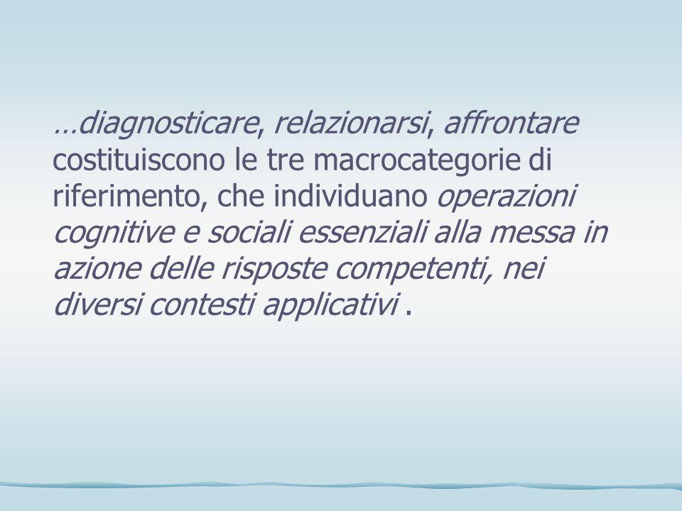 …diagnosticare, relazionarsi, affrontare costituiscono le tre macrocategorie di riferimento, che individuano operazioni cognitive e sociali essenziali alla messa in azione delle risposte competenti, nei diversi contesti applicativi.