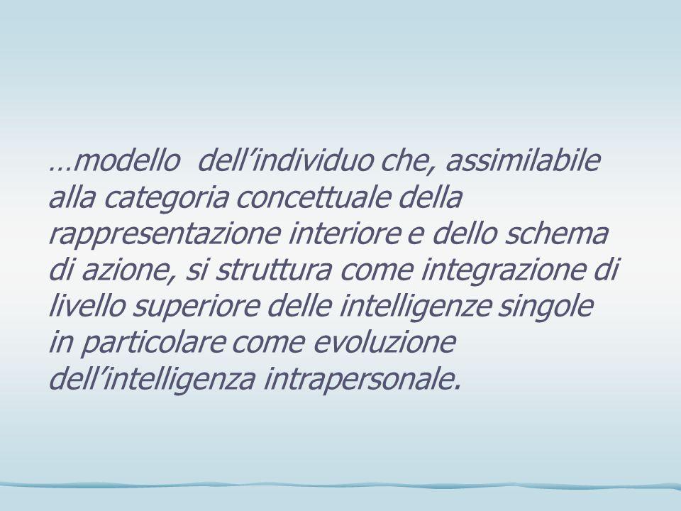 …modello dellindividuo che, assimilabile alla categoria concettuale della rappresentazione interiore e dello schema di azione, si struttura come integrazione di livello superiore delle intelligenze singole in particolare come evoluzione dellintelligenza intrapersonale.