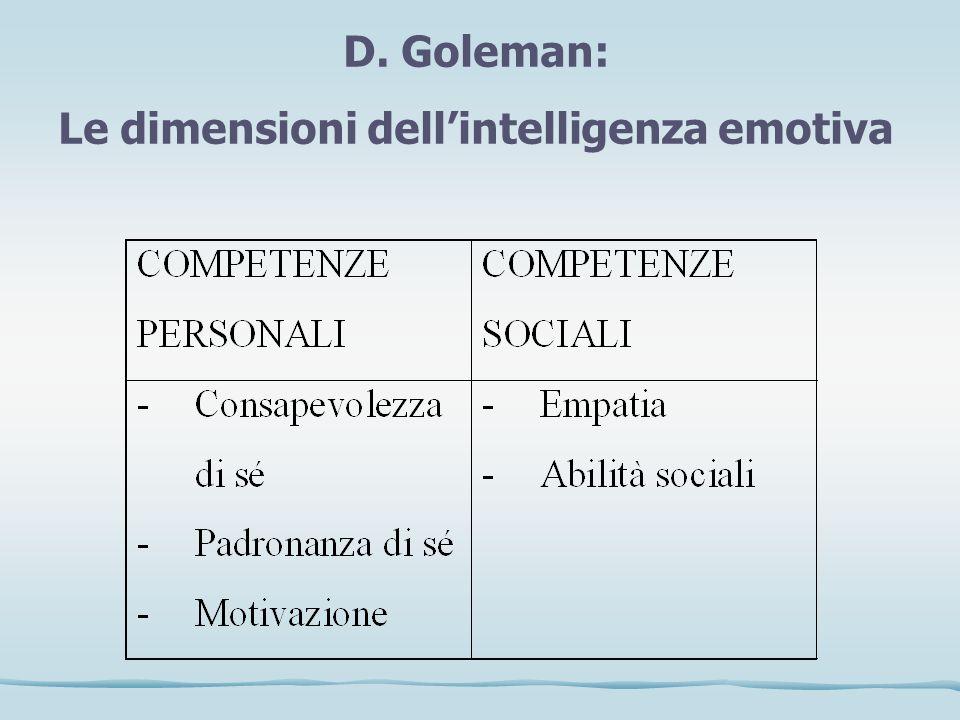 D. Goleman: Le dimensioni dellintelligenza emotiva
