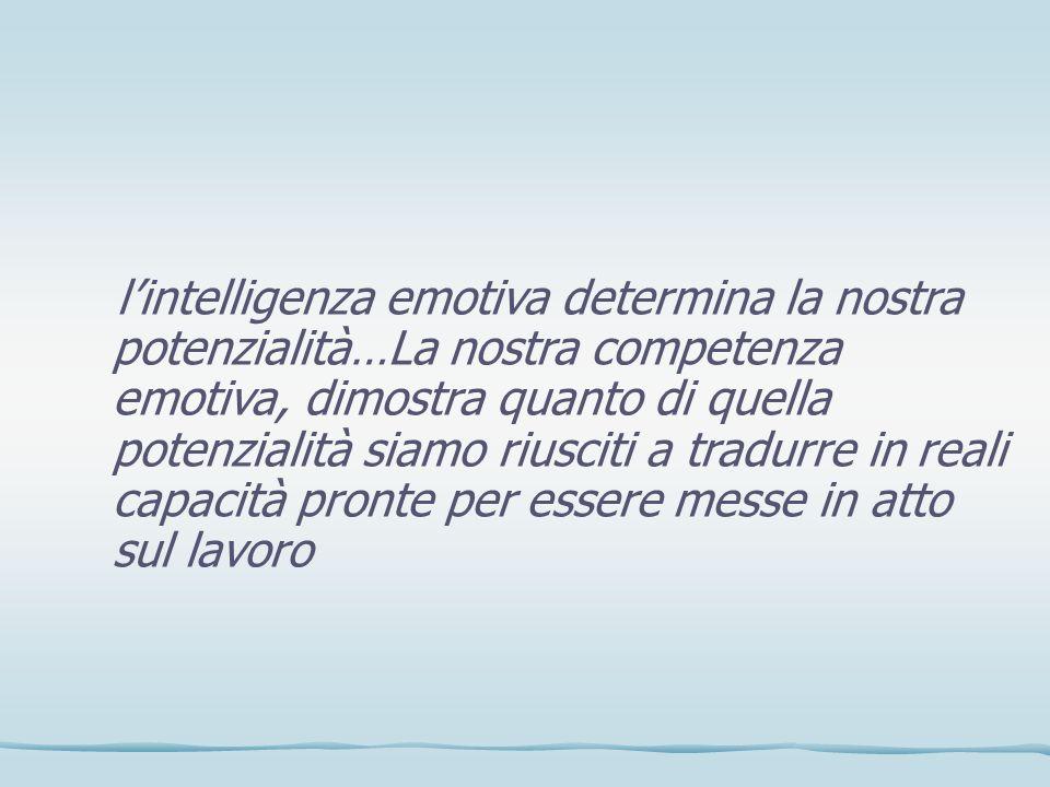 lintelligenza emotiva determina la nostra potenzialità…La nostra competenza emotiva, dimostra quanto di quella potenzialità siamo riusciti a tradurre in reali capacità pronte per essere messe in atto sul lavoro