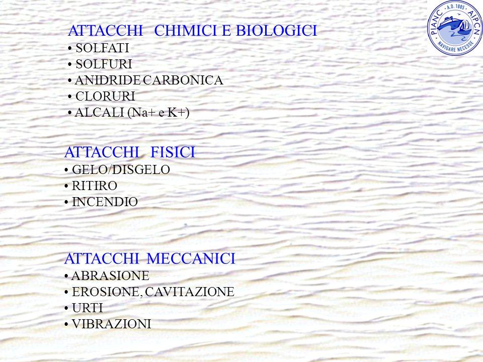 ATTACCHI CHIMICI E BIOLOGICI SOLFATI SOLFURI ANIDRIDE CARBONICA CLORURI ALCALI (Na+ e K+) ATTACCHI FISICI GELO/DISGELO RITIRO INCENDIO ATTACCHI MECCAN