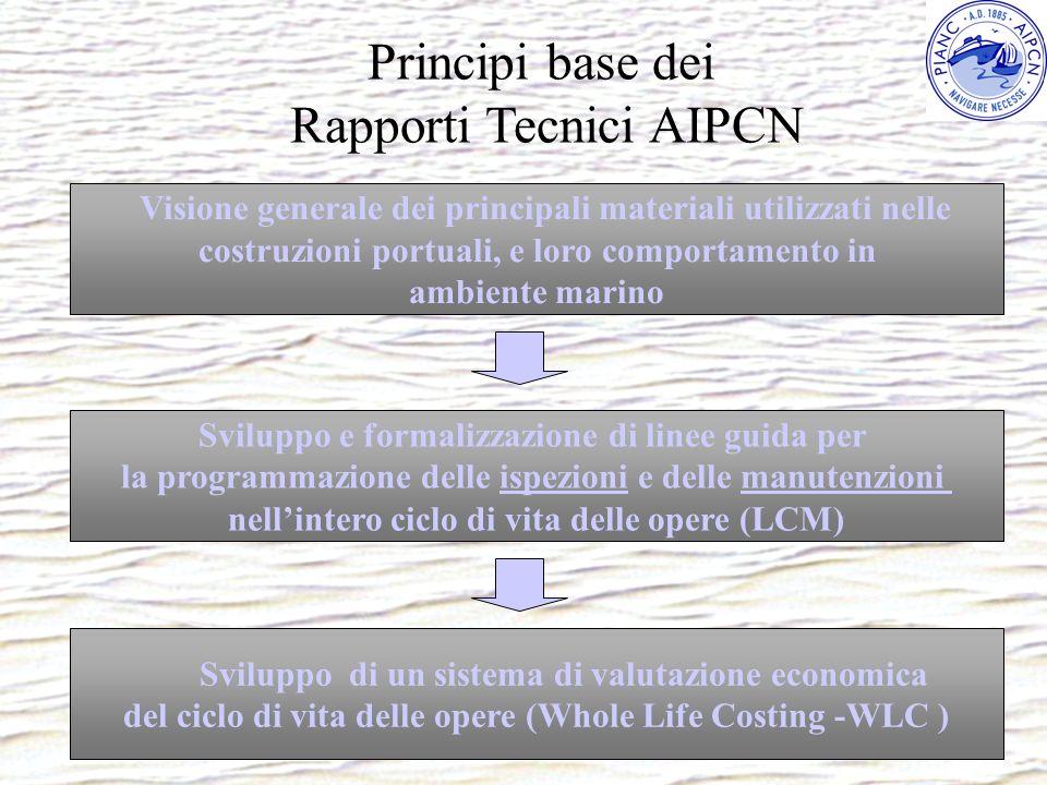 Visione generale dei principali materiali utilizzati nelle costruzioni portuali, e loro comportamento in ambiente marino Principi base dei Rapporti Te