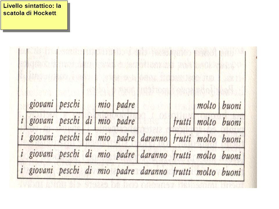 LINGUE ERGATIVE: lingue che hanno un caso per marcare lagente (E) e uno per il paziente (A) con i verbi transitivi.