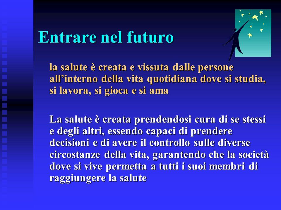 Entrare nel futuro la salute è creata e vissuta dalle persone allinterno della vita quotidiana dove si studia, si lavora, si gioca e si ama La salute
