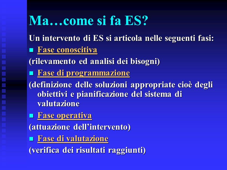 Ma…come si fa ES? Un intervento di ES si articola nelle seguenti fasi: Fase conoscitiva Fase conoscitiva (rilevamento ed analisi dei bisogni) Fase di