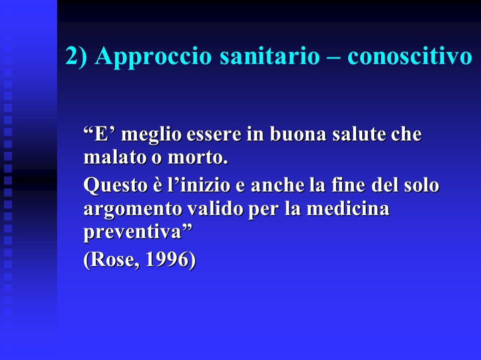 2) Approccio sanitario – conoscitivo E meglio essere in buona salute che malato o morto. Questo è linizio e anche la fine del solo argomento valido pe