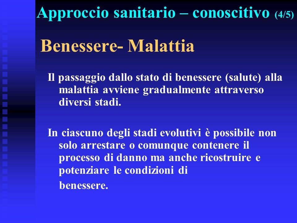 Benessere- Malattia Il passaggio dallo stato di benessere (salute) alla malattia avviene gradualmente attraverso diversi stadi. In ciascuno degli stad