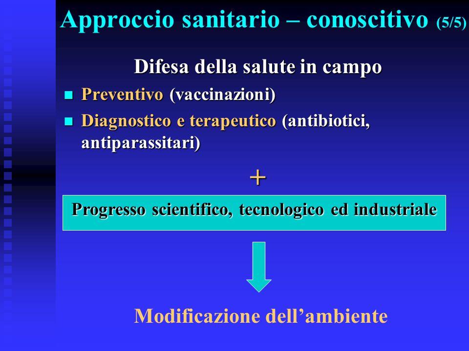 Approccio sanitario – conoscitivo (5/5) Difesa della salute in campo Preventivo (vaccinazioni) Preventivo (vaccinazioni) Diagnostico e terapeutico (an