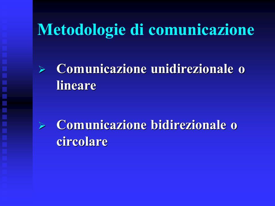 Metodologie di comunicazione Comunicazione unidirezionale o lineare Comunicazione unidirezionale o lineare Comunicazione bidirezionale o circolare Com