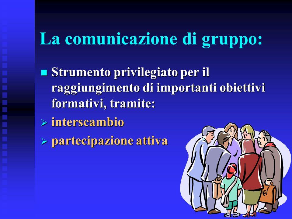 La comunicazione di gruppo: Strumento privilegiato per il raggiungimento di importanti obiettivi formativi, tramite: Strumento privilegiato per il rag