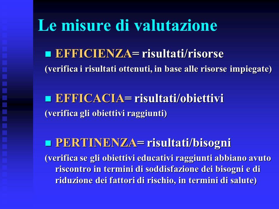 Le misure di valutazione EFFICIENZA= risultati/risorse EFFICIENZA= risultati/risorse (verifica i risultati ottenuti, in base alle risorse impiegate) E