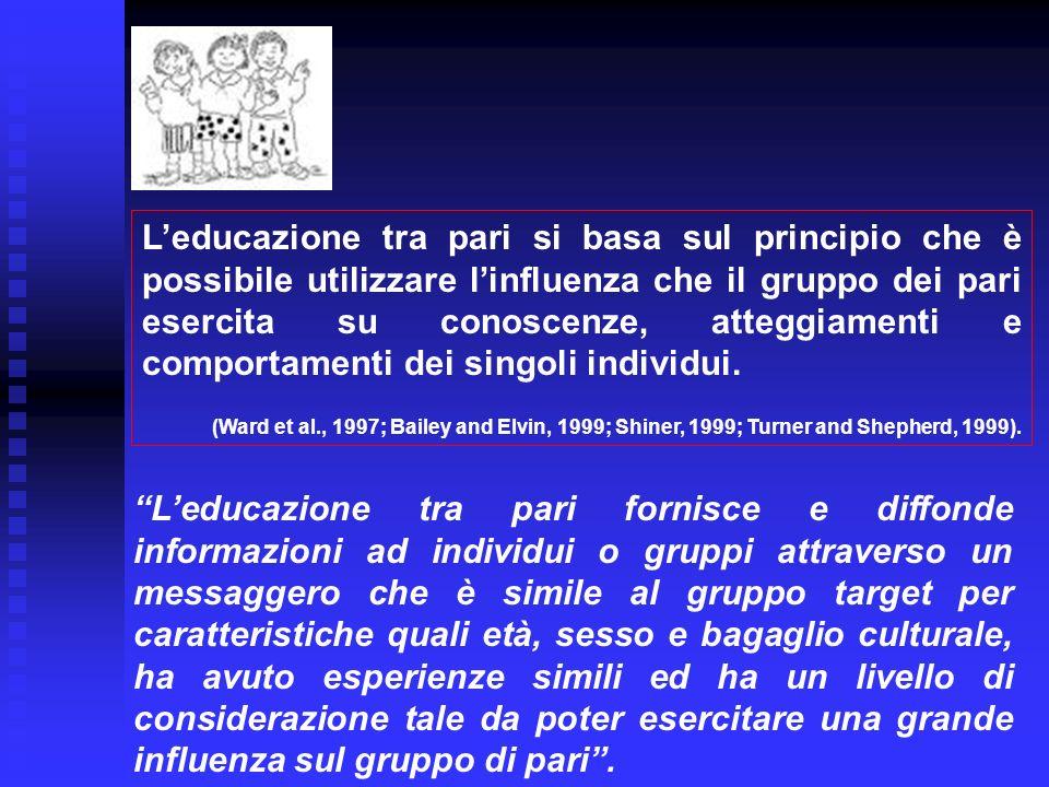 Leducazione tra pari si basa sul principio che è possibile utilizzare linfluenza che il gruppo dei pari esercita su conoscenze, atteggiamenti e compor