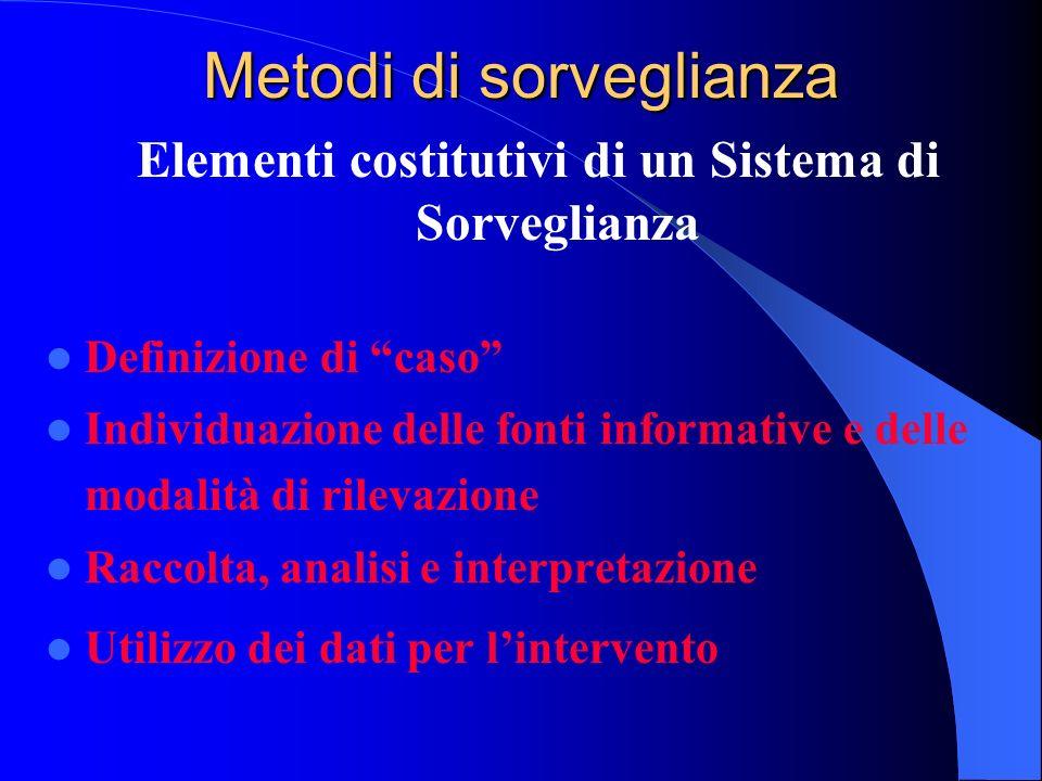 Metodi di sorveglianza Elementi costitutivi di un Sistema di Sorveglianza Definizione di caso Individuazione delle fonti informative e delle modalità di rilevazione Raccolta, analisi e interpretazione Utilizzo dei dati per lintervento