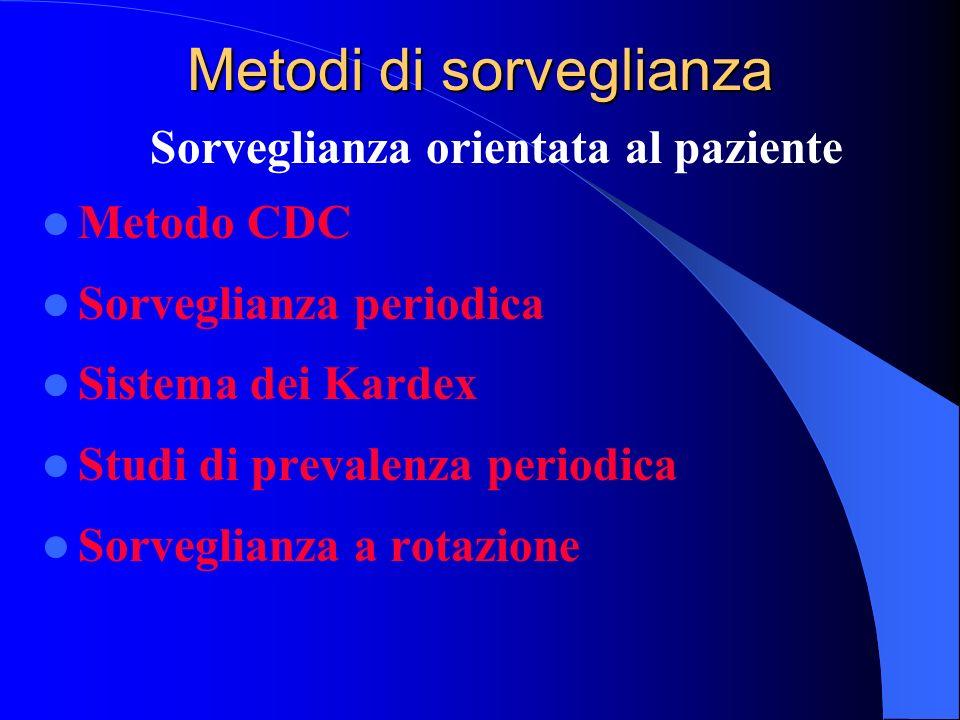 Metodi di sorveglianza Sorveglianza orientata al paziente Metodo CDC Sorveglianza periodica Sistema dei Kardex Studi di prevalenza periodica Sorveglianza a rotazione