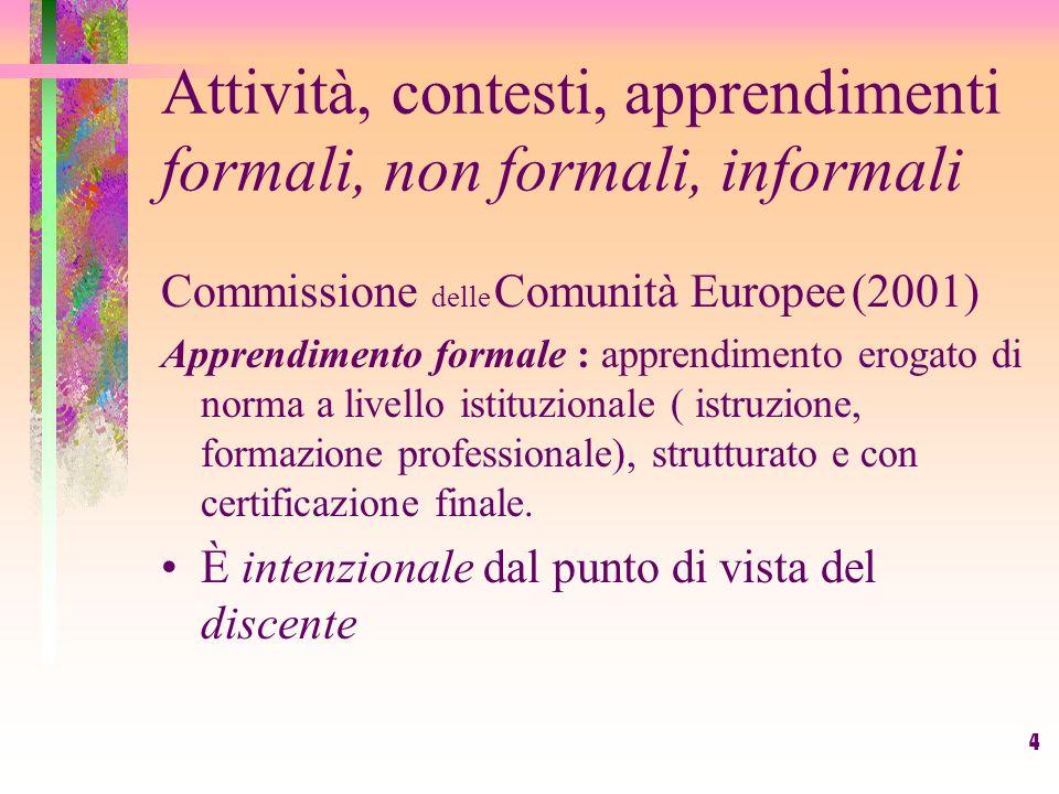 4 Attività, contesti, apprendimenti formali, non formali, informali Commissione delle Comunità Europee (2001) Apprendimento formale : apprendimento er