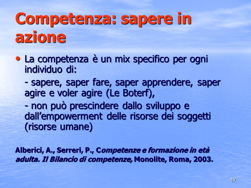 18 1) Competenza strategica Il concetto di competenza nasce nellambito degli studi lavoristici e della pratica formativa per e sul lavoro.