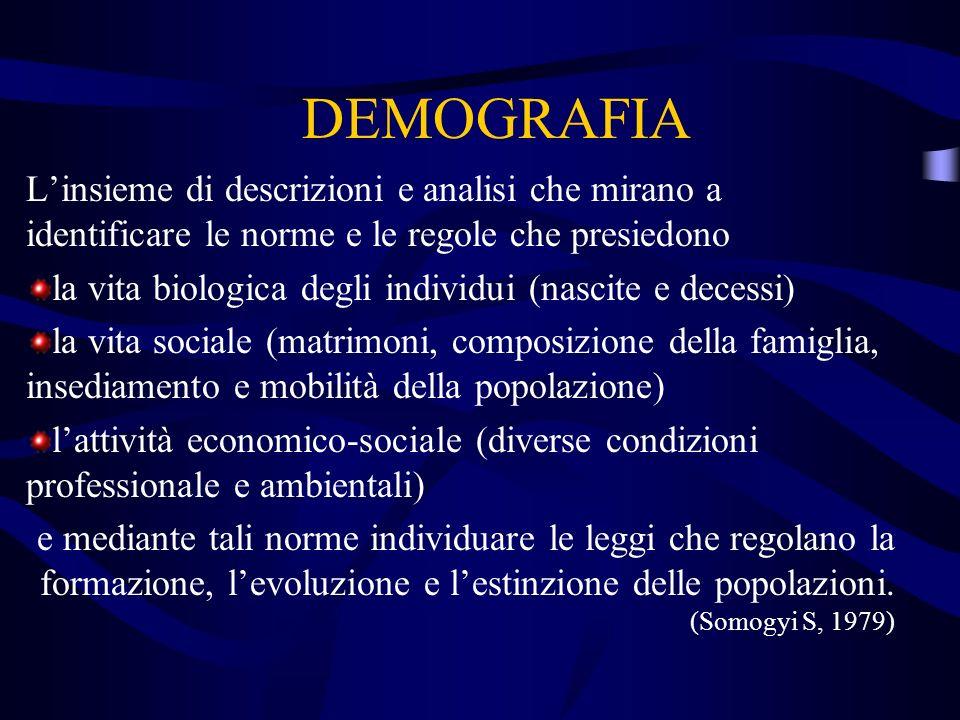 DEMOGRAFIA POPOLAZIONE SECONDO LA VARIABILE ETÀ Macro classi es.