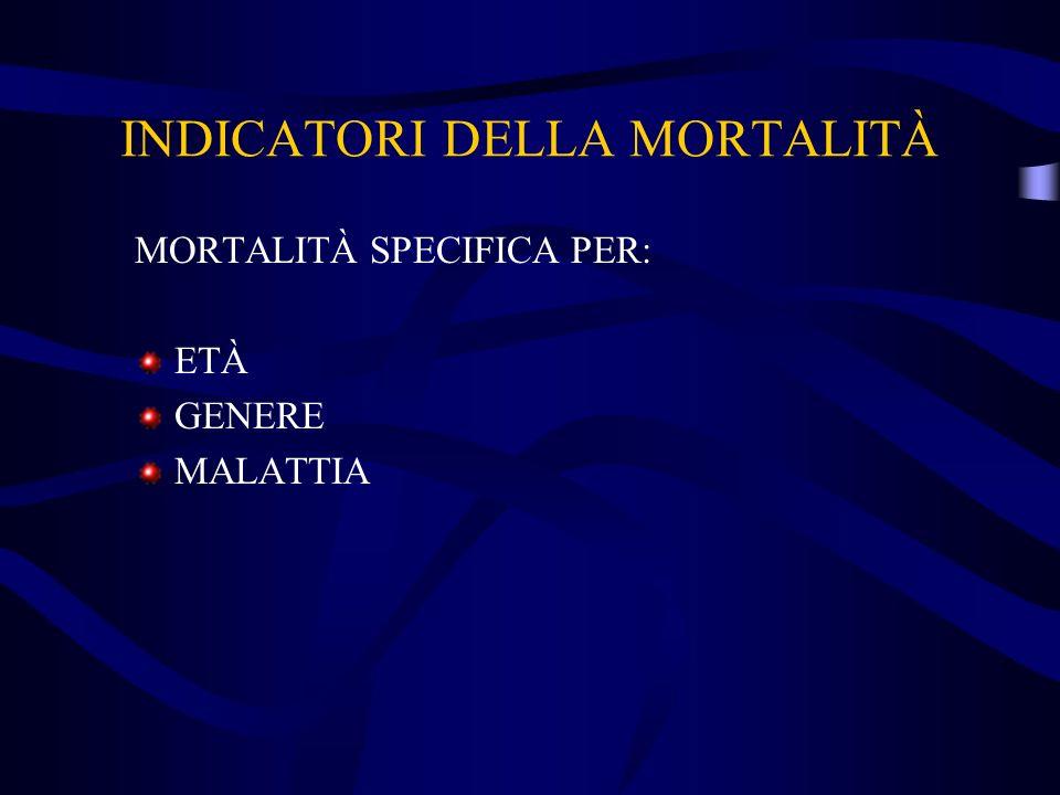 MORTALITÀ SPECIFICA PER: ETÀ GENERE MALATTIA INDICATORI DELLA MORTALITÀ