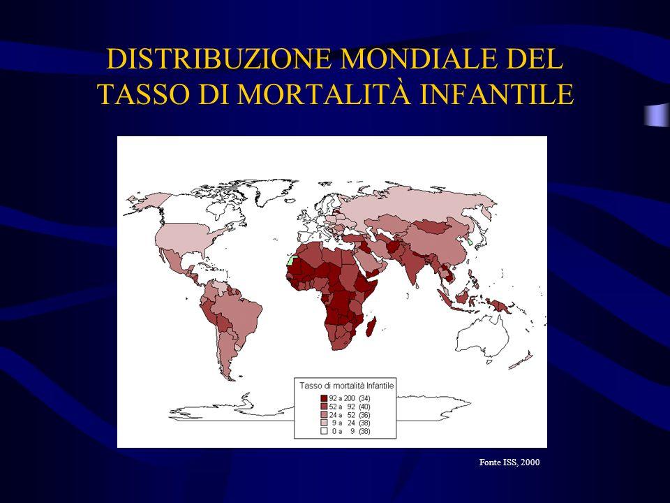 DISTRIBUZIONE MONDIALE DEL TASSO DI MORTALITÀ INFANTILE Fonte ISS, 2000