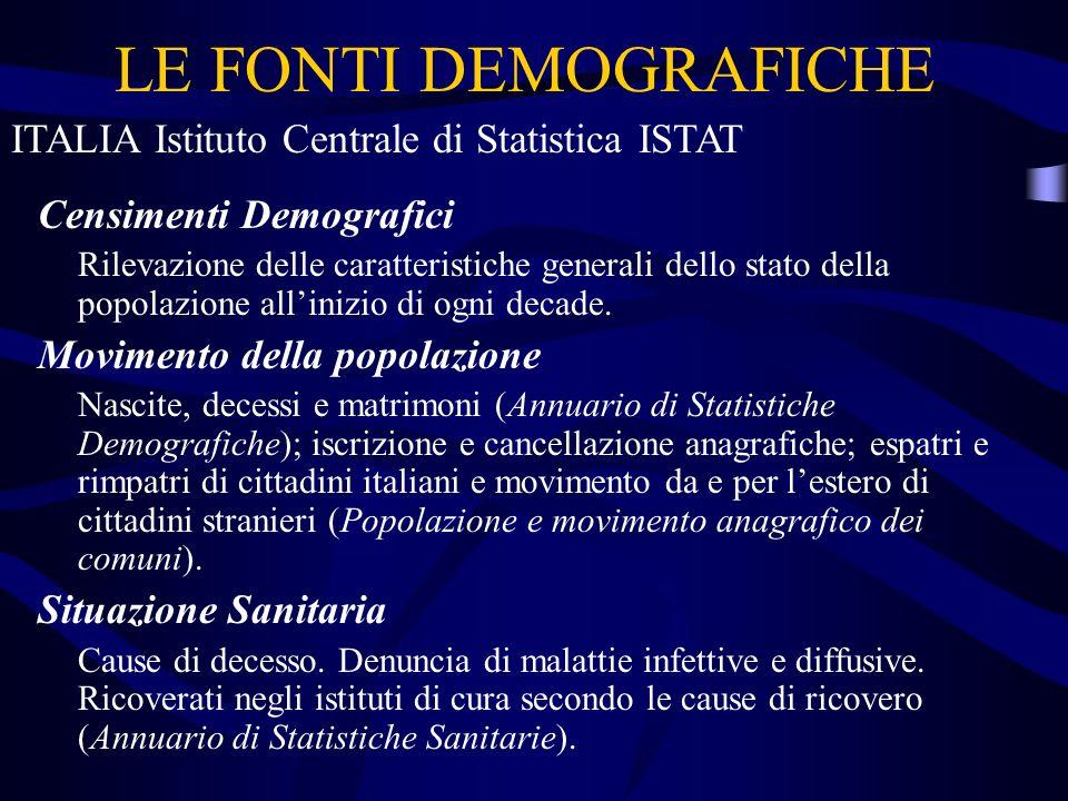 LE FONTI DEMOGRAFICHE Censimenti Demografici Rilevazione delle caratteristiche generali dello stato della popolazione allinizio di ogni decade. Movime