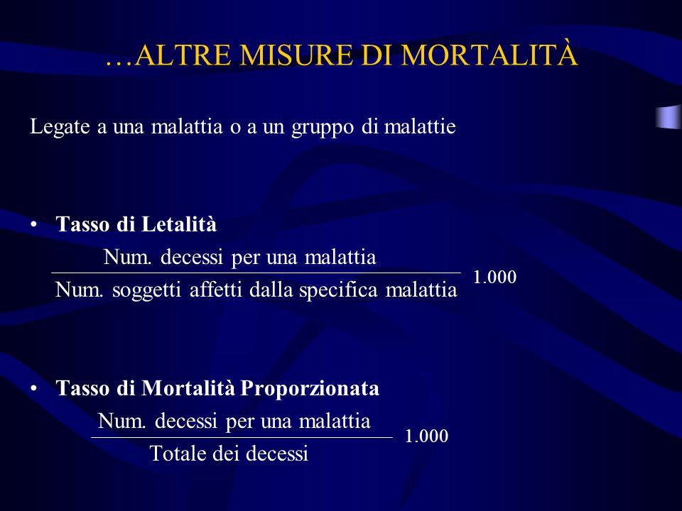 …ALTRE MISURE DI MORTALITÀ Legate a una malattia o a un gruppo di malattie Tasso di Letalità Num. decessi per una malattia Num. soggetti affetti dalla
