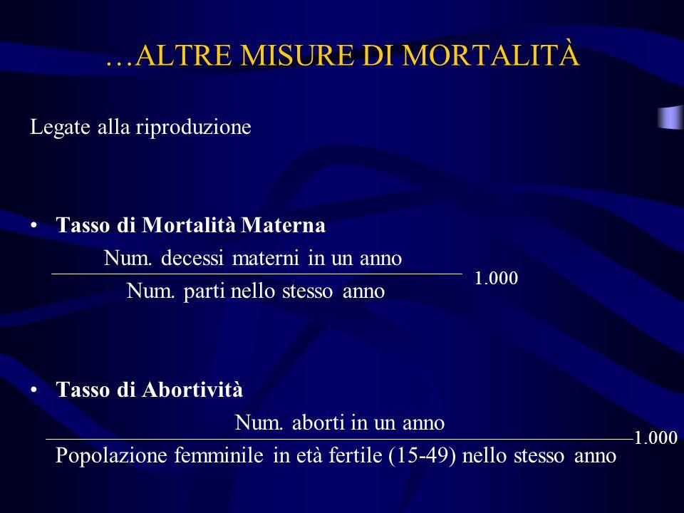 …ALTRE MISURE DI MORTALITÀ Legate alla riproduzione Tasso di Mortalità Materna Num. decessi materni in un anno Num. parti nello stesso anno Tasso di A