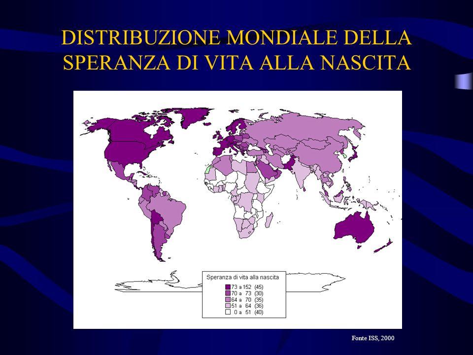 DISTRIBUZIONE MONDIALE DELLA SPERANZA DI VITA ALLA NASCITA Fonte ISS, 2000
